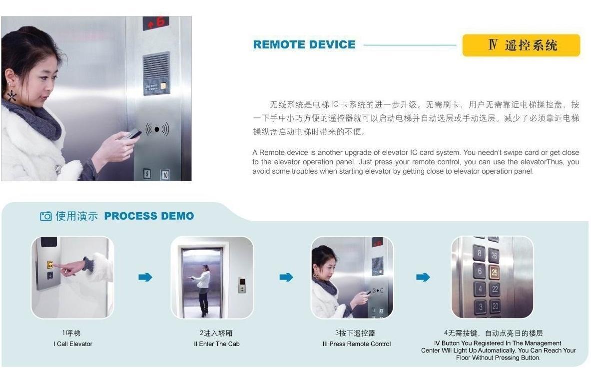 1 内呼系统 智能管理系统安装在电梯轿厢内部,每部电梯只需安装一台读卡器,同时具有单次收费和权限管理的双重功能,产品品种多,功能齐全,全面满足不同客户的多种需求。 2 插卡系统 插卡系统是用户把IC卡插入电梯操纵盘的读卡区,这样可以不用考虑读卡距离的远近,并能精确的启动电梯。插卡区占用操控盘的面积小,不用考虑电梯操控盘的使用空间,轻松实现电梯IC卡系统的功能。 3 密码/指纹系统 指纹型电梯智能管理系统是电梯IC卡系统的又一大进步,专供有高端保安需求的客户群体使用,指纹、密码、刷卡三合一的产品结构更加贴近