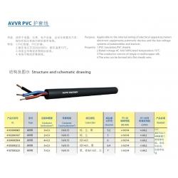 Pvc Sheath Cable